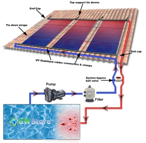 Solar Pool Heating Panel