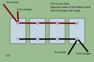 Correct Battery Configuration 12v