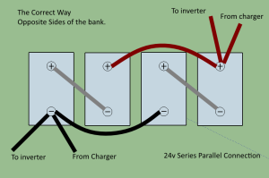 Correct Battery Configuration 24v Series Parallel