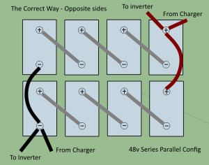 Correct Battery Configuration 48v Series Parallel