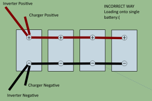 Incorrect Battery Connection