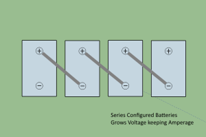 Series Battery Configuration