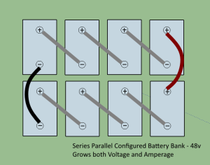 Series Parallel 48v Battery Configuration
