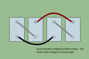 Series Parallel Battery Configuration
